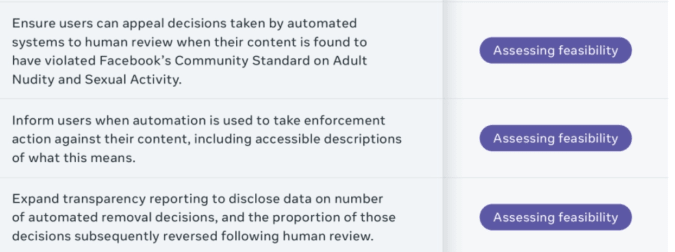 Facebook is less authoritative on how to use automation in content moderation decisions.