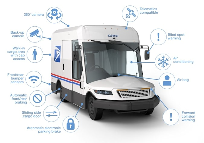Next generation USPS delivery vehicle