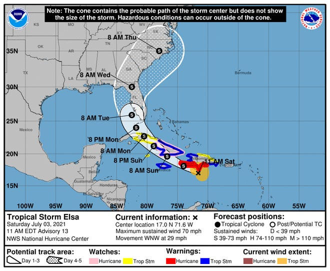 The forecast for Hurricane Elsa shows it will approach Florida early next week.